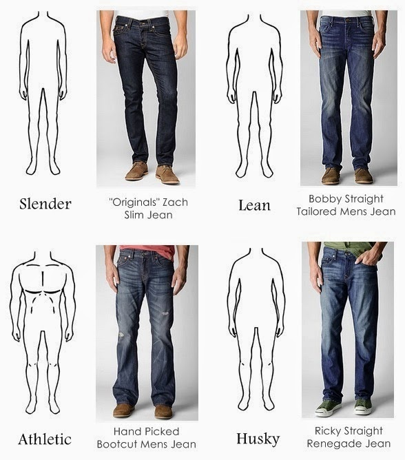 jeans guide for body type norge