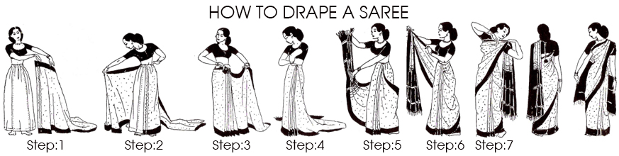 How To Wear A Saree In 9 Innovative Ways G3 Sarees